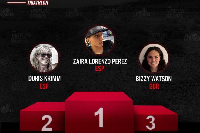 Zaira Lorenzo y Emilio Aguayo se proclaman vencedores en la cuarta edición de Club La Santa Virtual Series